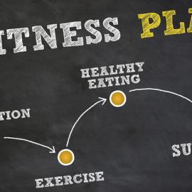 Rules for Establishing A New Health Habit