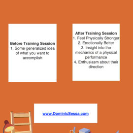 Sessa Strategy: Before and After A Personal Training Session